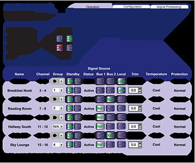 d4400-browser