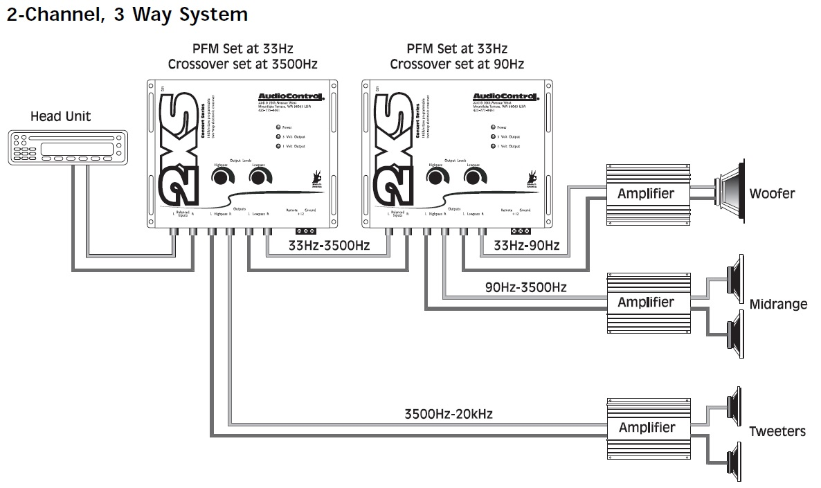 crossover car audio wiring diagram clarion db265mp car audio wiring diagram car application diagrams - audiocontrol
