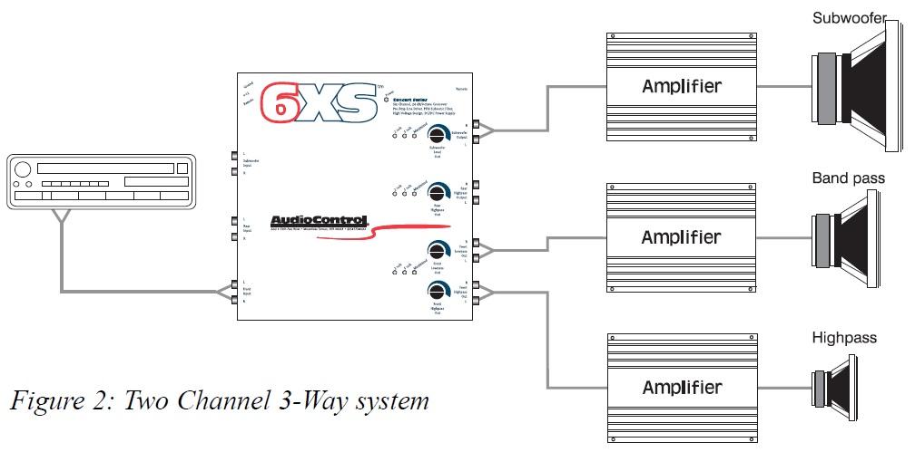 2 Channel Car Amp Wiring Diagram Nilzanet – Dual Amp Wiring Diagram