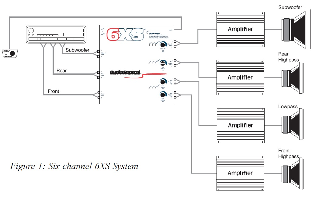 Equalizer Systems Wiring Diagram