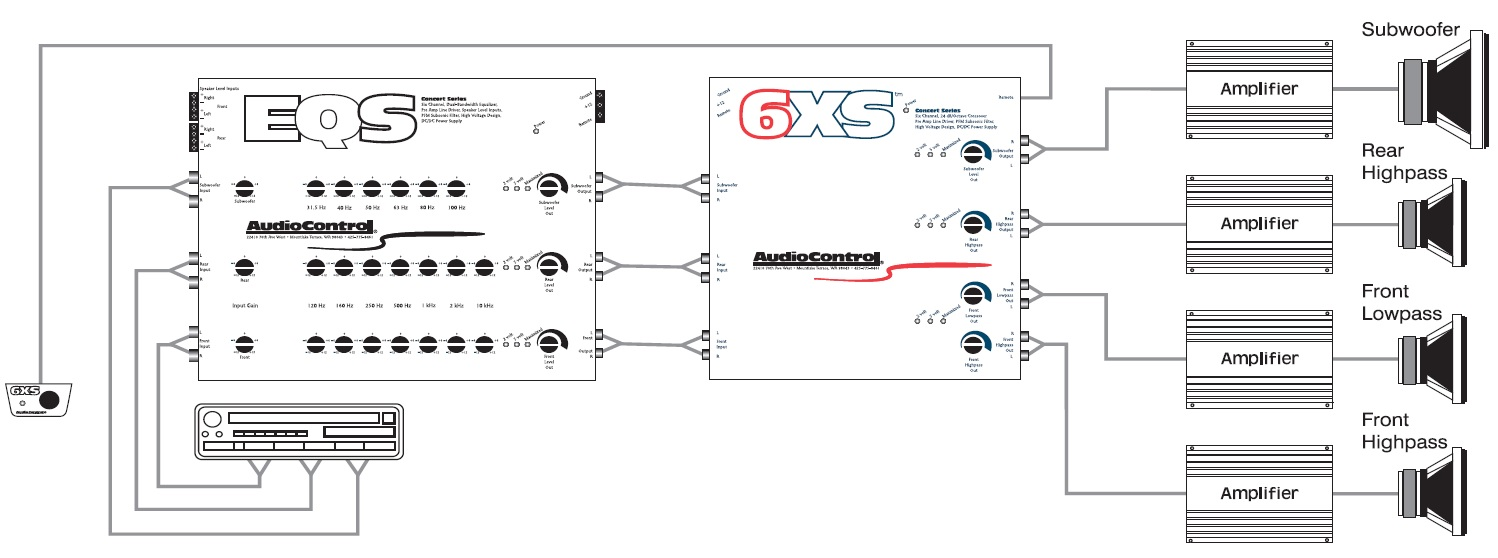 Car Application Diagrams Audiocontrol Addition Powered Subwoofer Wiring Diagram On 8 Pin Crossover With Eqs