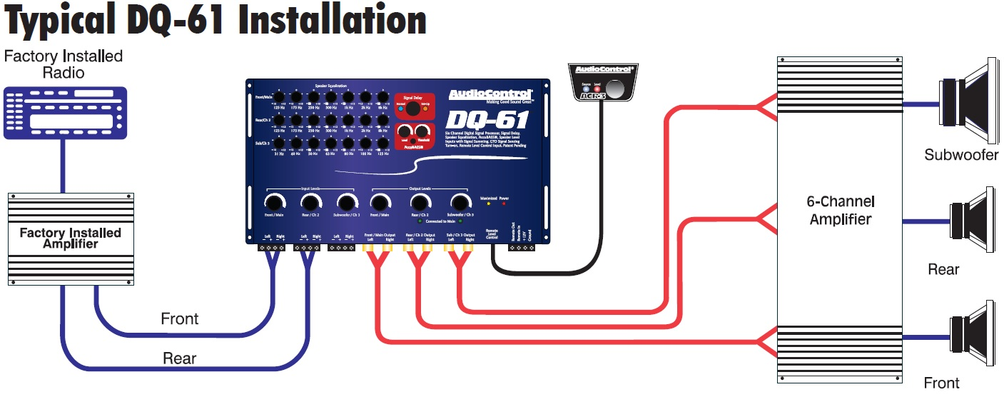 DQ61_typicalinstall car application diagrams audiocontrol 6 channel amp wiring diagram at bakdesigns.co