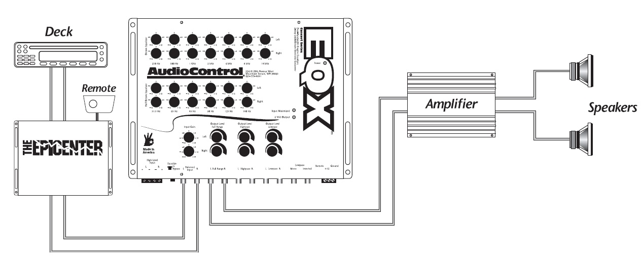 Car Application Diagrams Audiocontrol