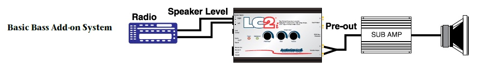 LC2i basicwiring what is the difference between the main and bass output on the audiocontrol epicenter wiring diagrams at readyjetset.co