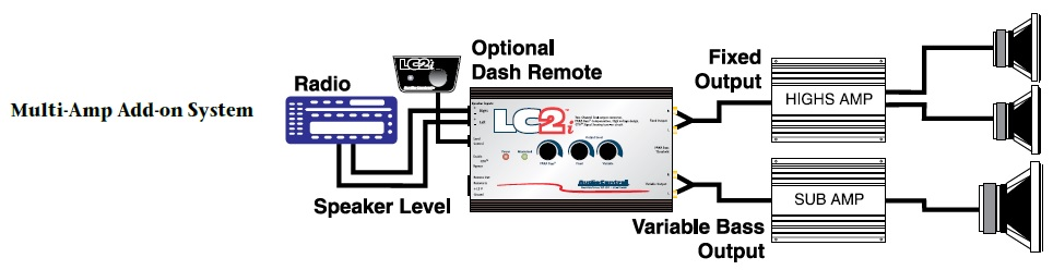 car application diagrams audiocontrol multi amp