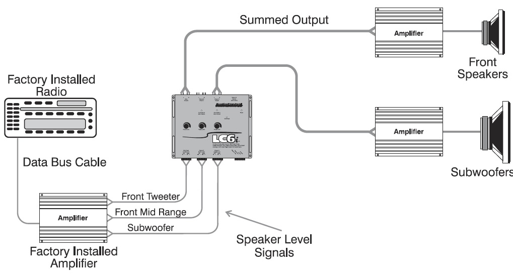 car audio amp wiring diagrams control car application diagrams - audiocontrol