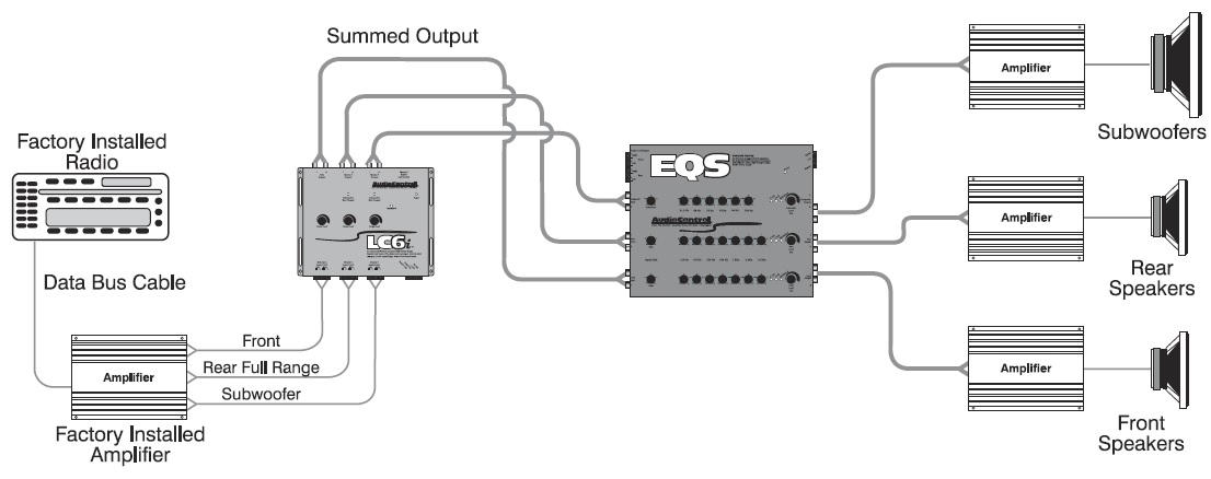 LC6i_install_w_EQS car application diagrams audiocontrol lci wiring diagram leveling system at virtualis.co