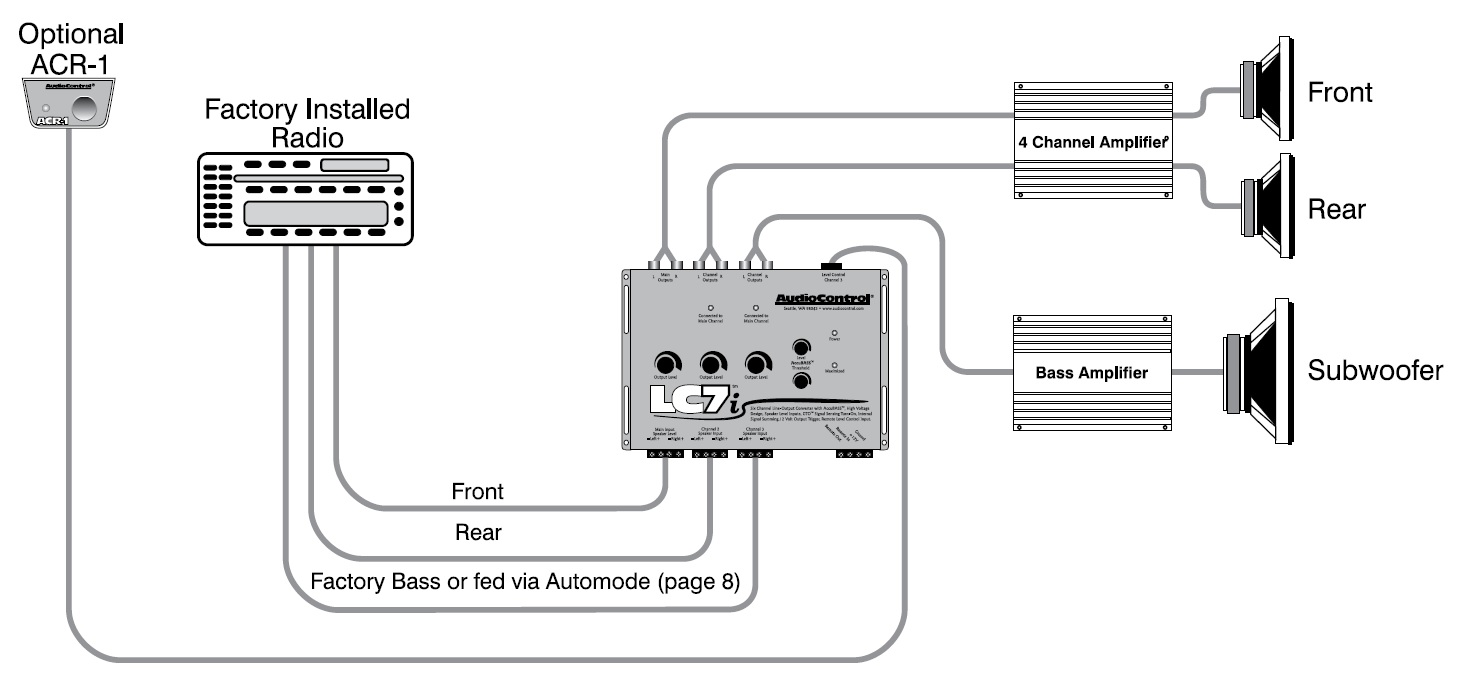 Car Audio Wiring Diagrams on home theater system connection diagrams
