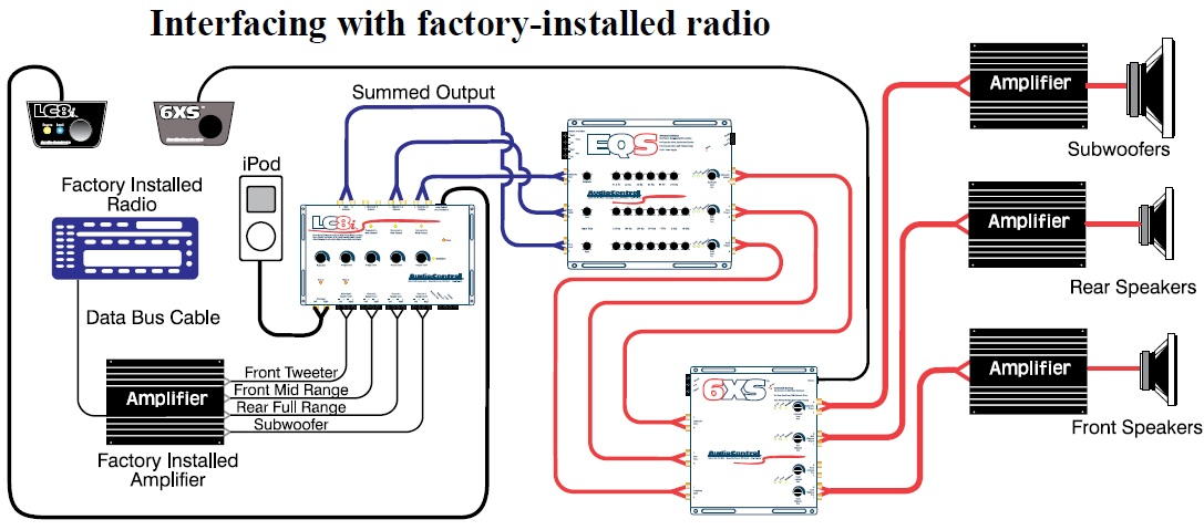 car application diagrams audiocontrol rh audiocontrol com crossover wiring diagram car audio wiring diagram for car radio jvc kd-r980bts