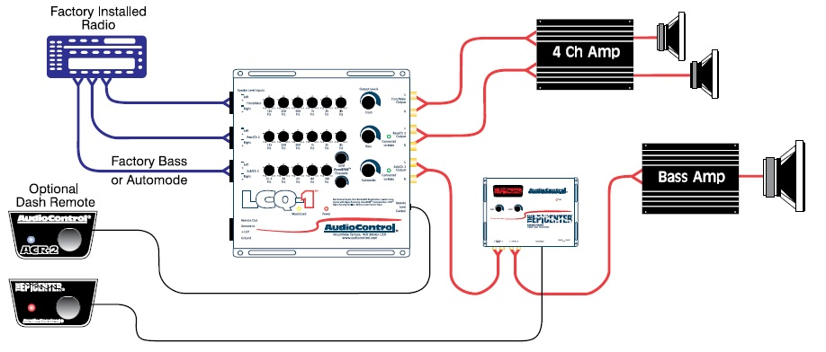 Diagrams For Wiring 2 Amps - Wiring Diagrams Digital