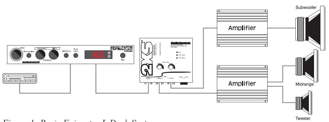 Wiring Diagram Car Audio Wiring Diagrams 4channelampcar