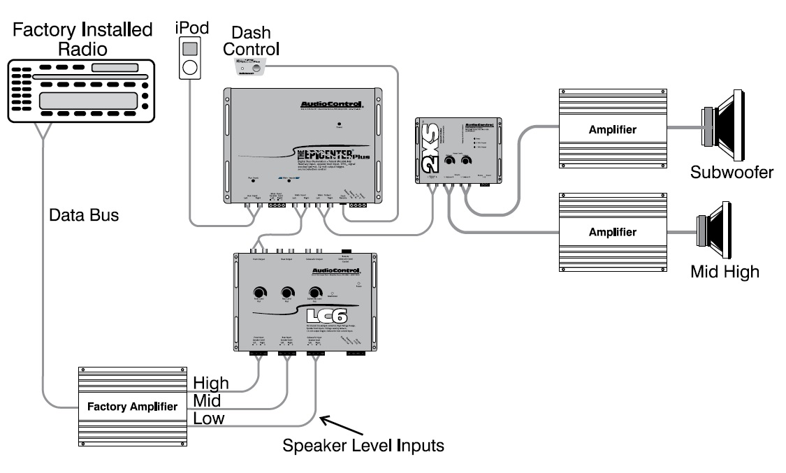 car application diagrams audiocontrol rh audiocontrol com car radio wire diagram car audio wiring diagram with amp