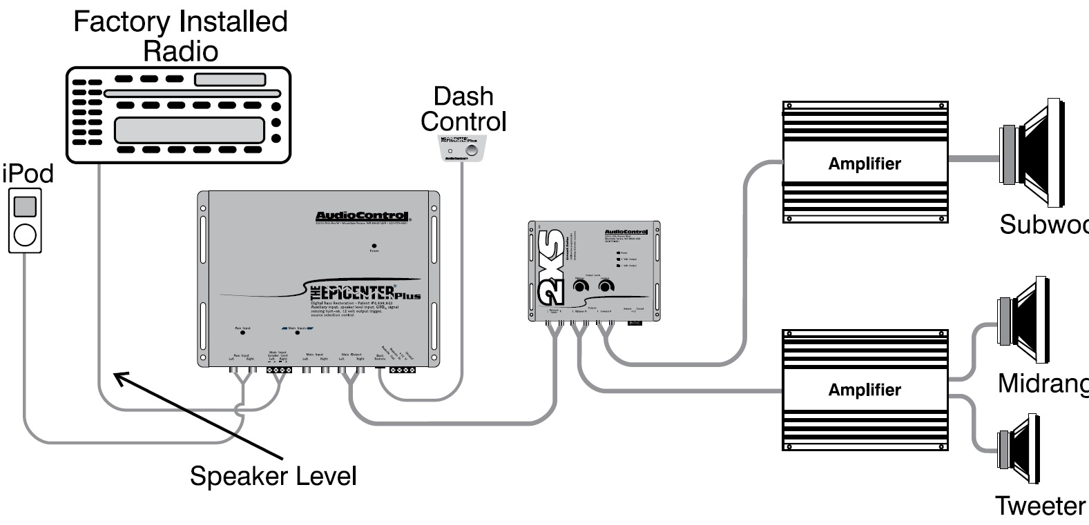 Normal Car Wiring Diagrams Basic Audio Diagram On Typical Subwoofer Application Audiocontrol