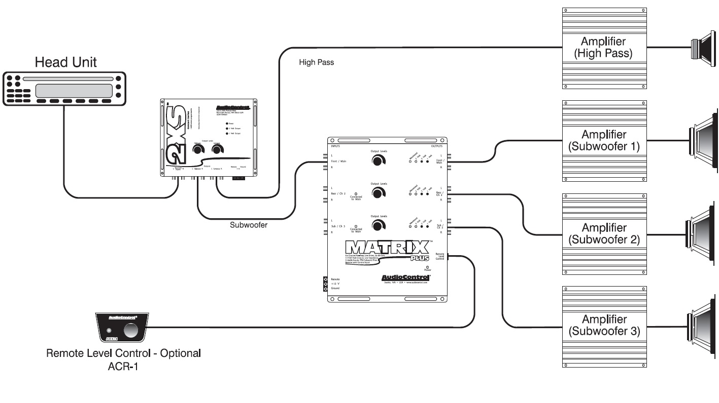 Car Application Diagrams Audiocontrol Speaker Crossover Wiring Diagram