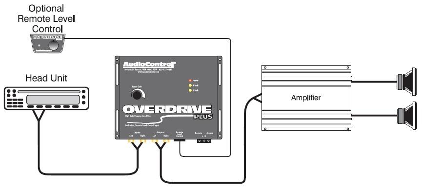 Audio Control 6xs Wiring Diagram moreover Car Audio furthermore Audio Control Lc2i Wiring moreover Audio Control 6xs Wiring Diagram likewise Audio Control Esp. on audio control epicenter manual