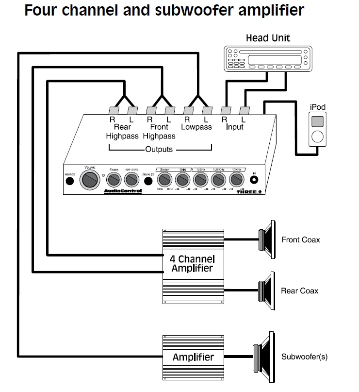 three.2_4channel_sub car application diagrams audiocontrol 5 channel amp wiring diagram at webbmarketing.co