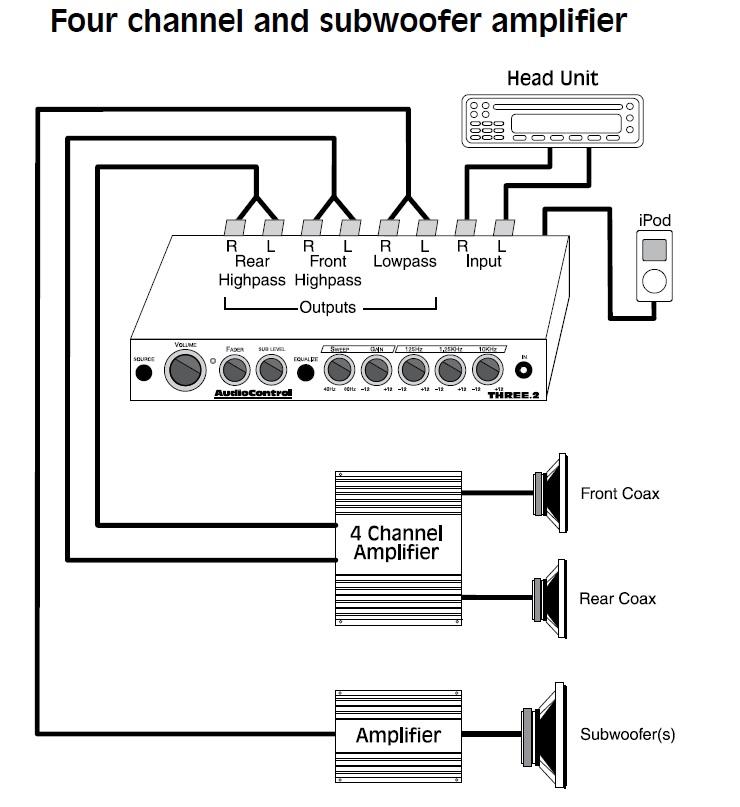 Boss car amplifier wiring diagram power capacitor