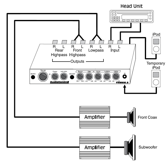 car application diagrams audiocontrol rh audiocontrol com Dual Car Amp Wiring Diagram Car Amplifier Install Diagram