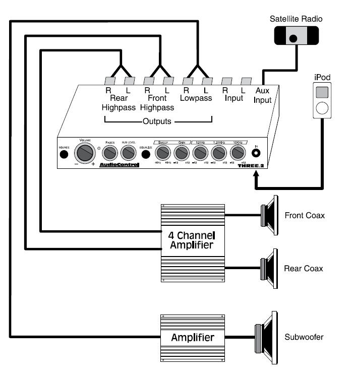 car application diagrams audiocontrol no fixed source · dual amps