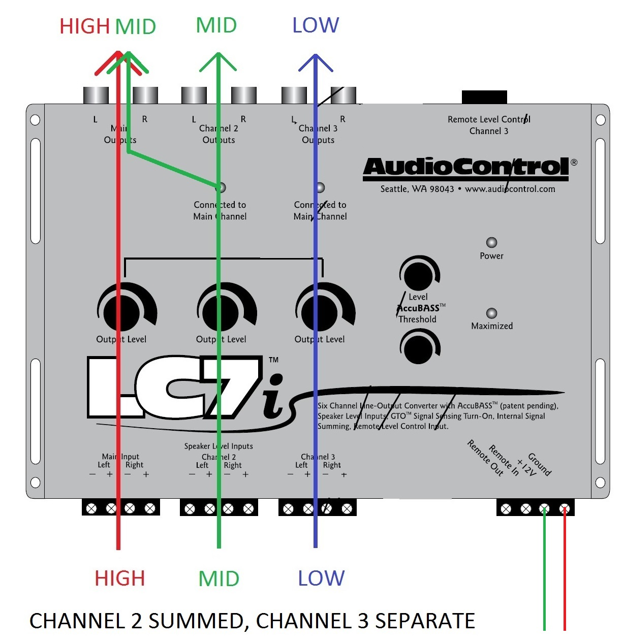 LC7I_CH2_SUMMED what does the summing function do? audiocontrol lci wiring diagram leveling system at soozxer.org