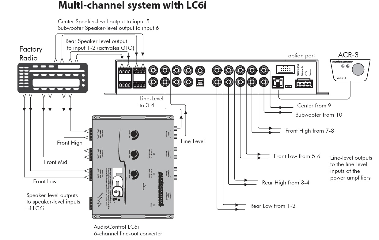 8 Channel Amp Wiring Diagram Blog Car Audio Capacitor Diagrams Schematic