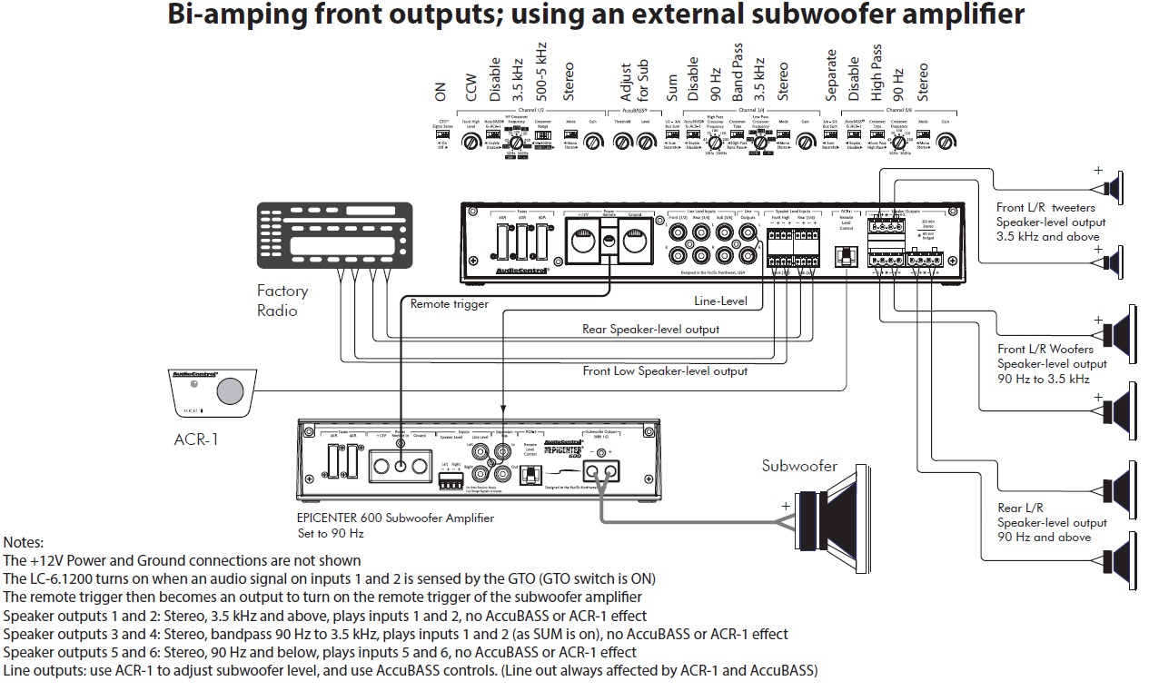 bi wiring speakers harness wiring library expansion bus · line level inputs · bi amping fronts