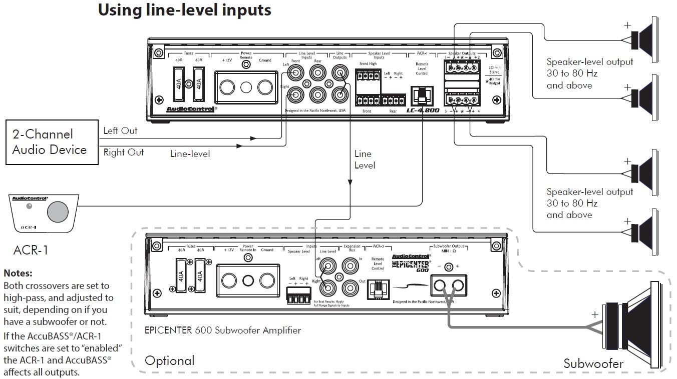 Car Application Diagrams - AudioControl
