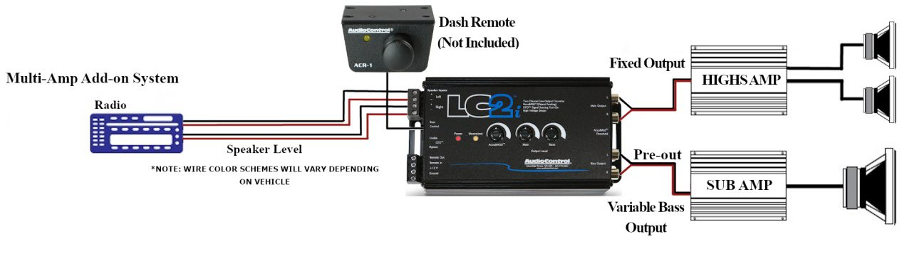 Lc2i Wiring Diagram - Wiring Diagram 500 on speaker level control, speaker level mixer, digital audio converter, speaker level amplifier, speaker level to line,